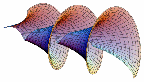 hyperbolic surface