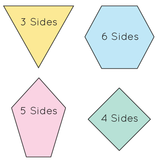 polygons shapes