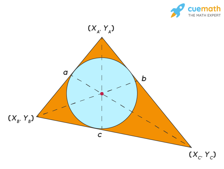Incenter of triangle