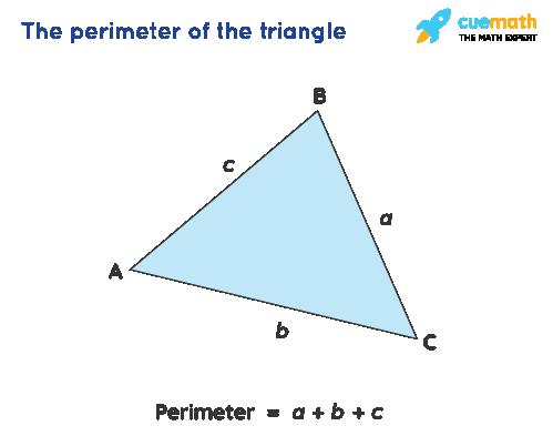 The perimeter of the triangle