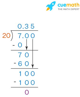 7/20 as a decimal