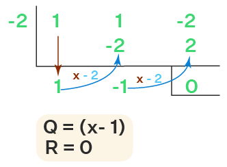 Synthetic division of polynomials example