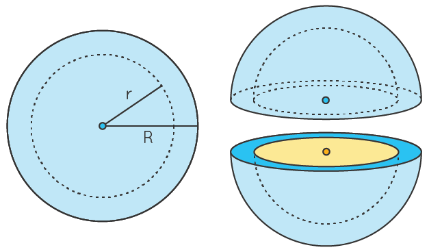 The volume of Hollow Sphere