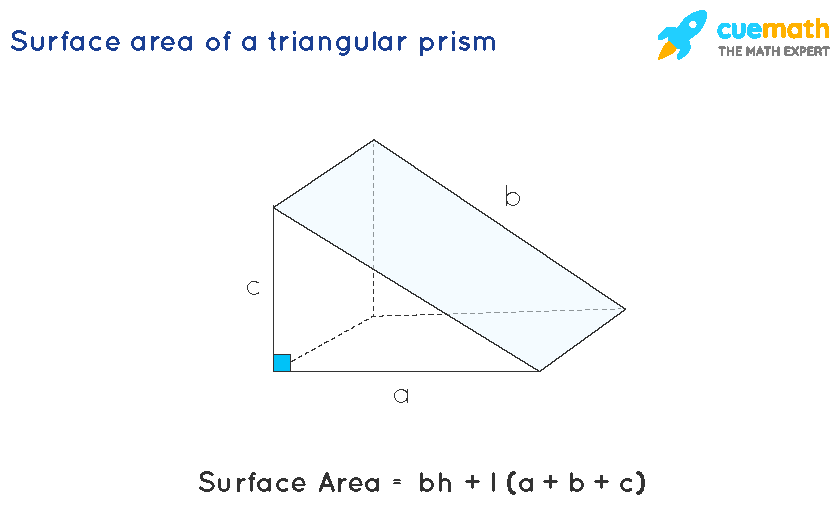 Surface area of a triangular prism