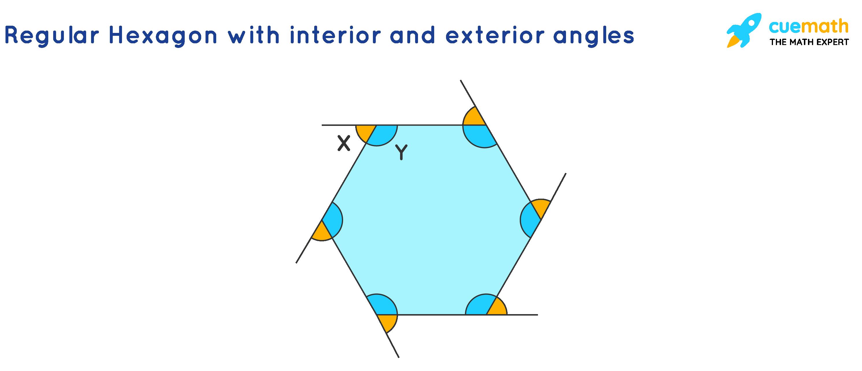 Measure of Interior angles in a regular hexagon.
