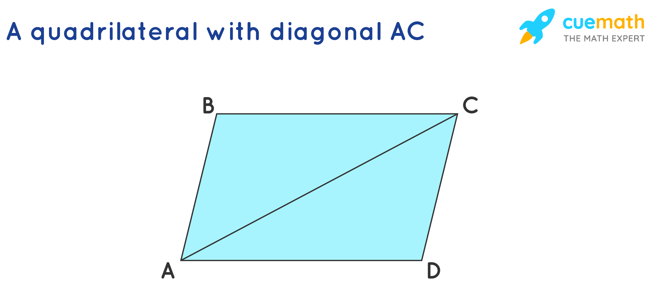 Quadrilateral ABCD with diagonal AC.