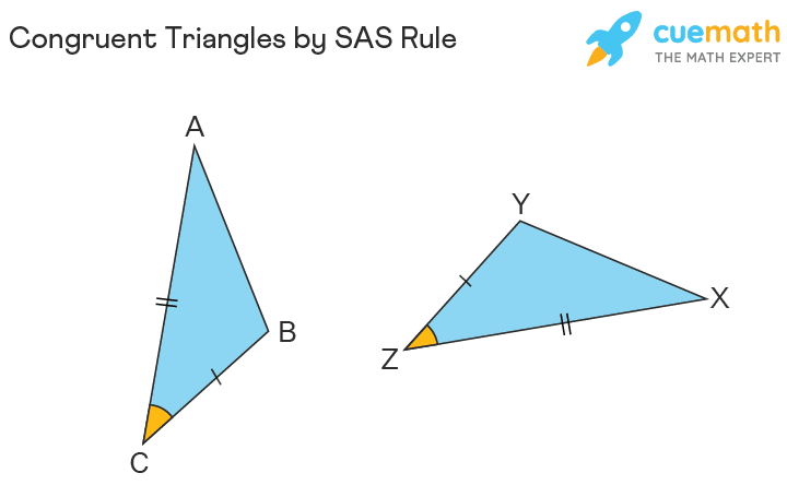 Congruent Triangles by SAS Rule