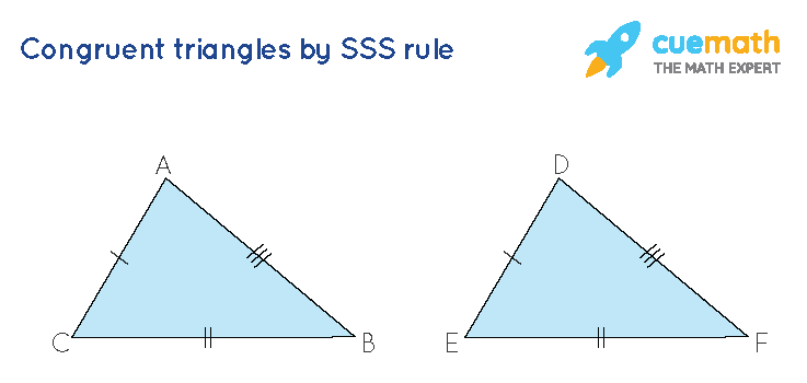 Congruent triangles by SSS rule