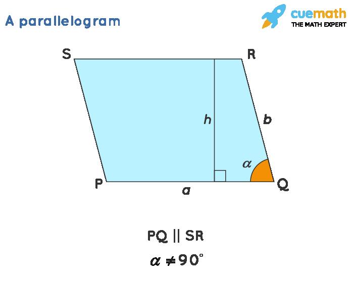 a parallelogram.
