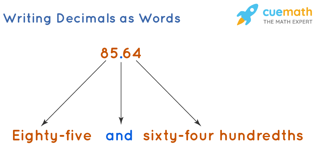 Writing Decimals as Words
