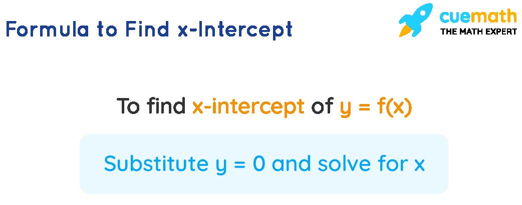 Formula to Find x-Intercept