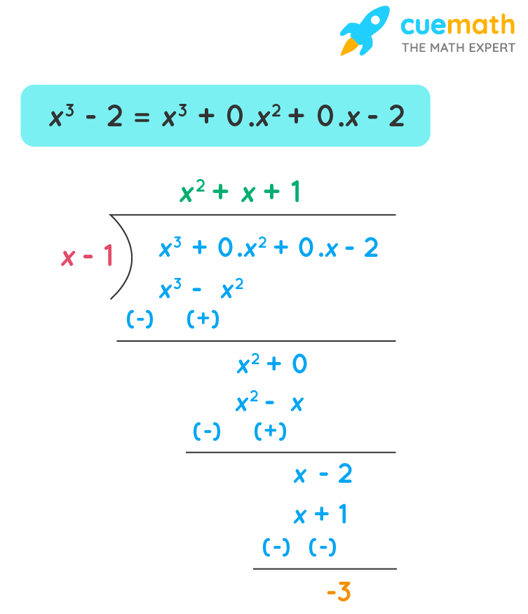 (x3– 2) divided by (x – 1)