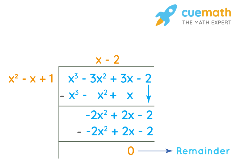 long division of polynomial (x3– 3x2+ 3x – 2) divided by (x2– x + 1)