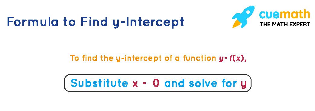 Formula to Find y-Intercept