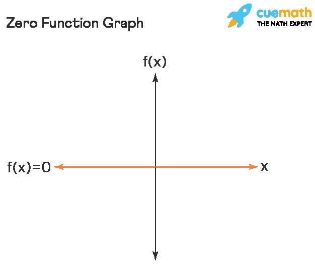 Zero Function