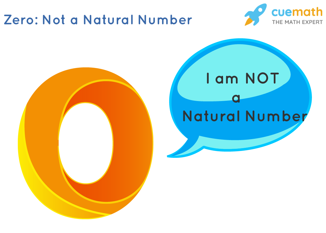 Zero is not a Natural Number